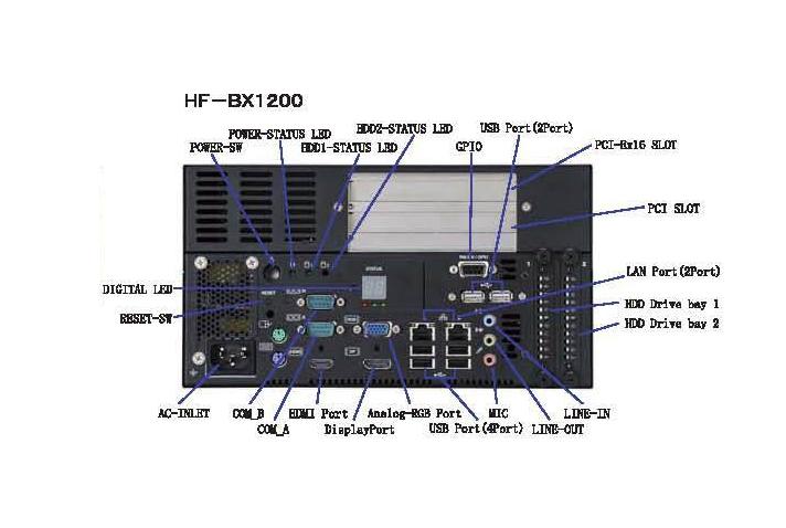 日立HF-BX1200工控机